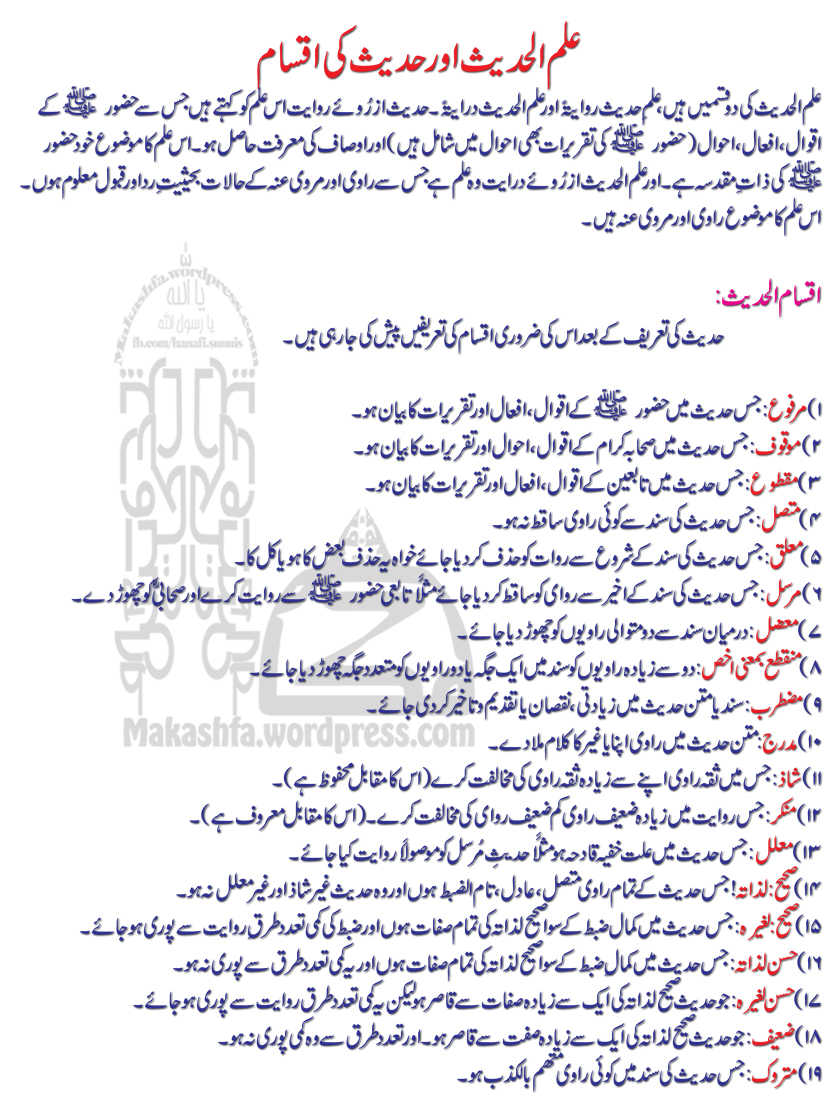Introduction of forex in urdu