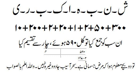 Adad E Qamri Numerological Charts Makashfa