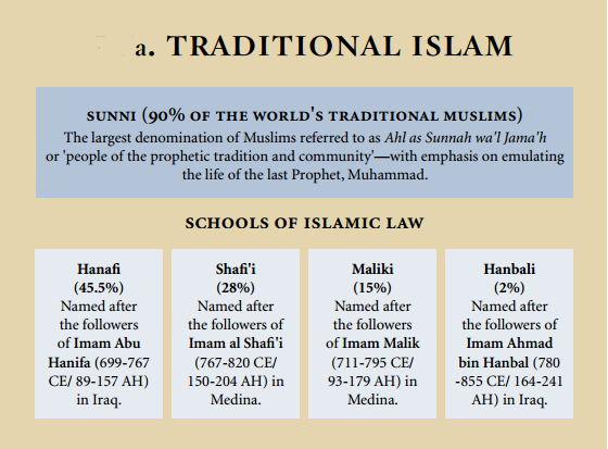 hanbali school of fiqh Fiqh (arabic: ﻪﻘﻓ   arabic pronunciation: [fiqh]) is islamic jurisprudence fiqh is an  expansion of the  the maliki school, the shafi'i school and the hanbali school.